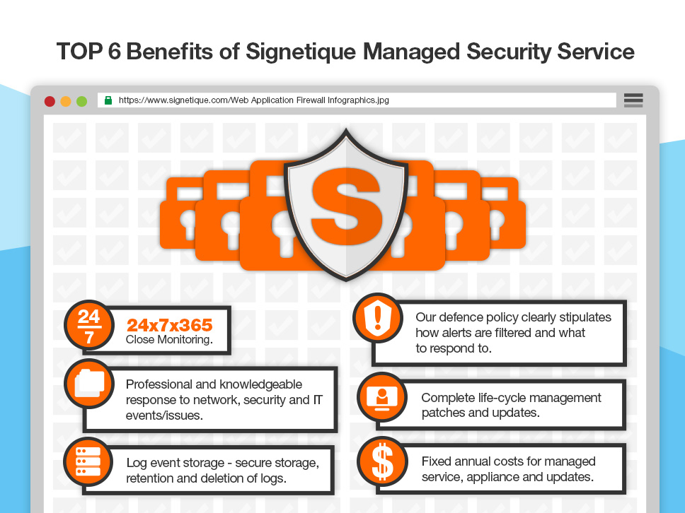 managed security services infographic