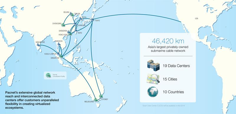 global-network-800x388